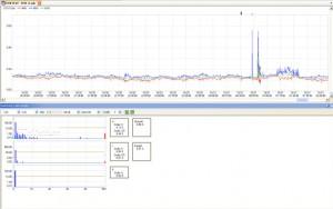diagnostyka parametrów sieci (1)