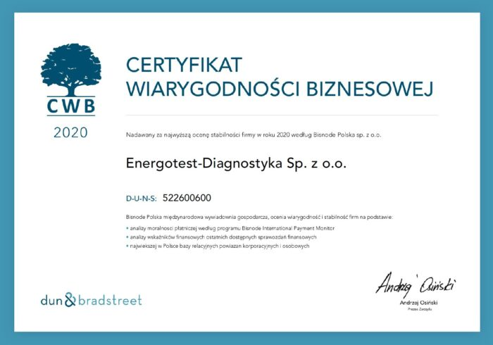 certyfikat wiarygodności biznesowej 2020